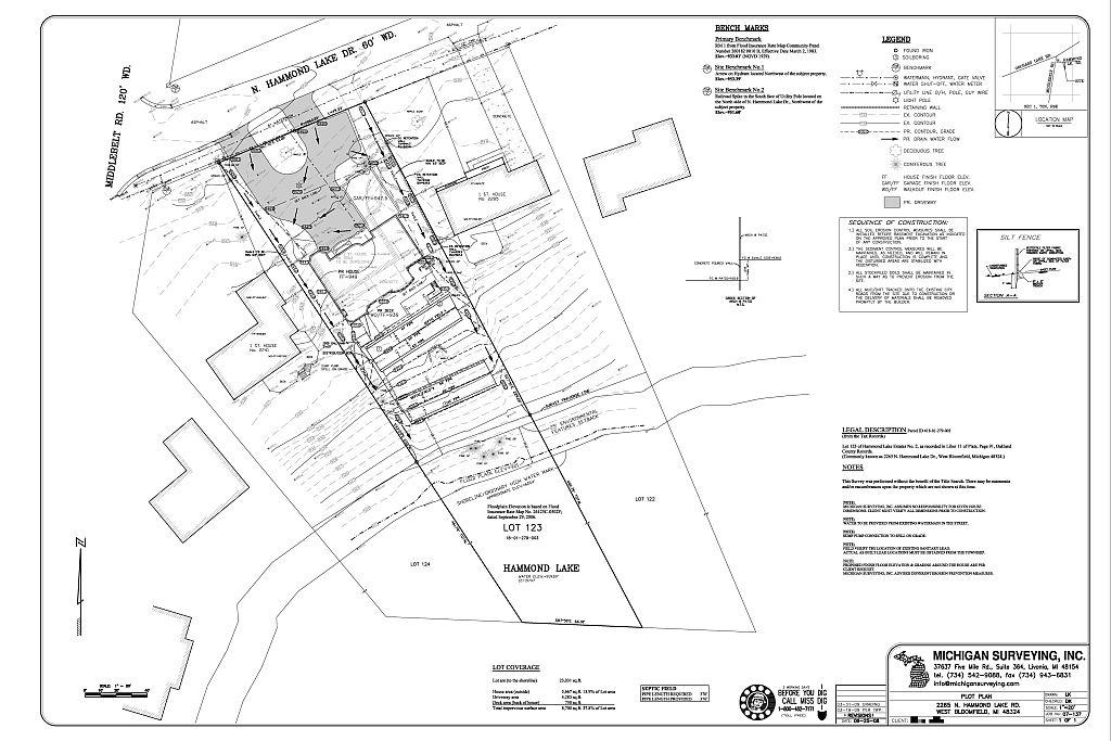 Services we offer Michigan Surveying Inc – Site Plan Survey